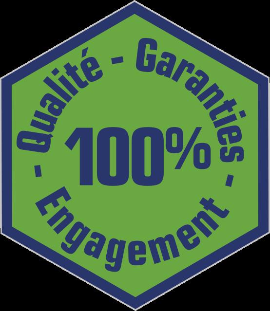 Garanties CCMI